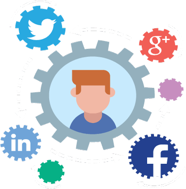Social Content Marketing Service
